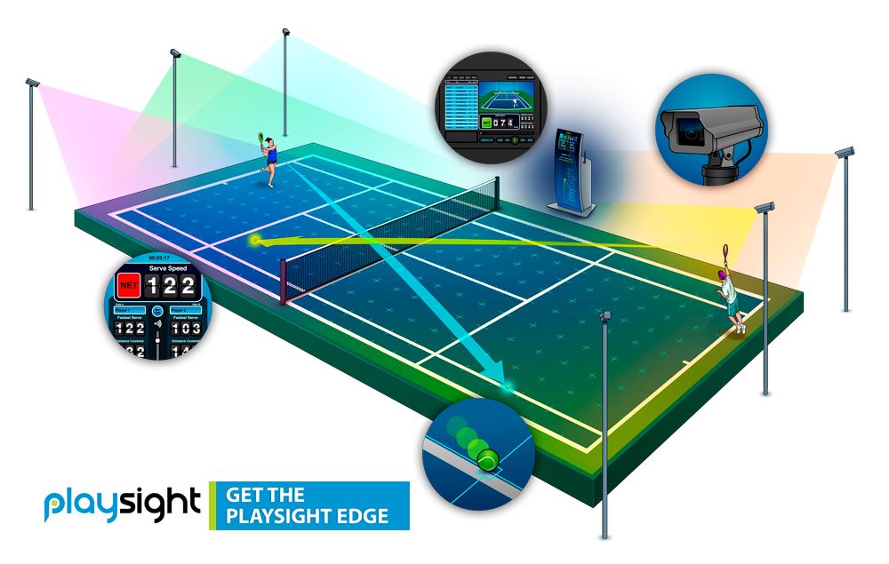 PlaySight Court - PlaySightCoach